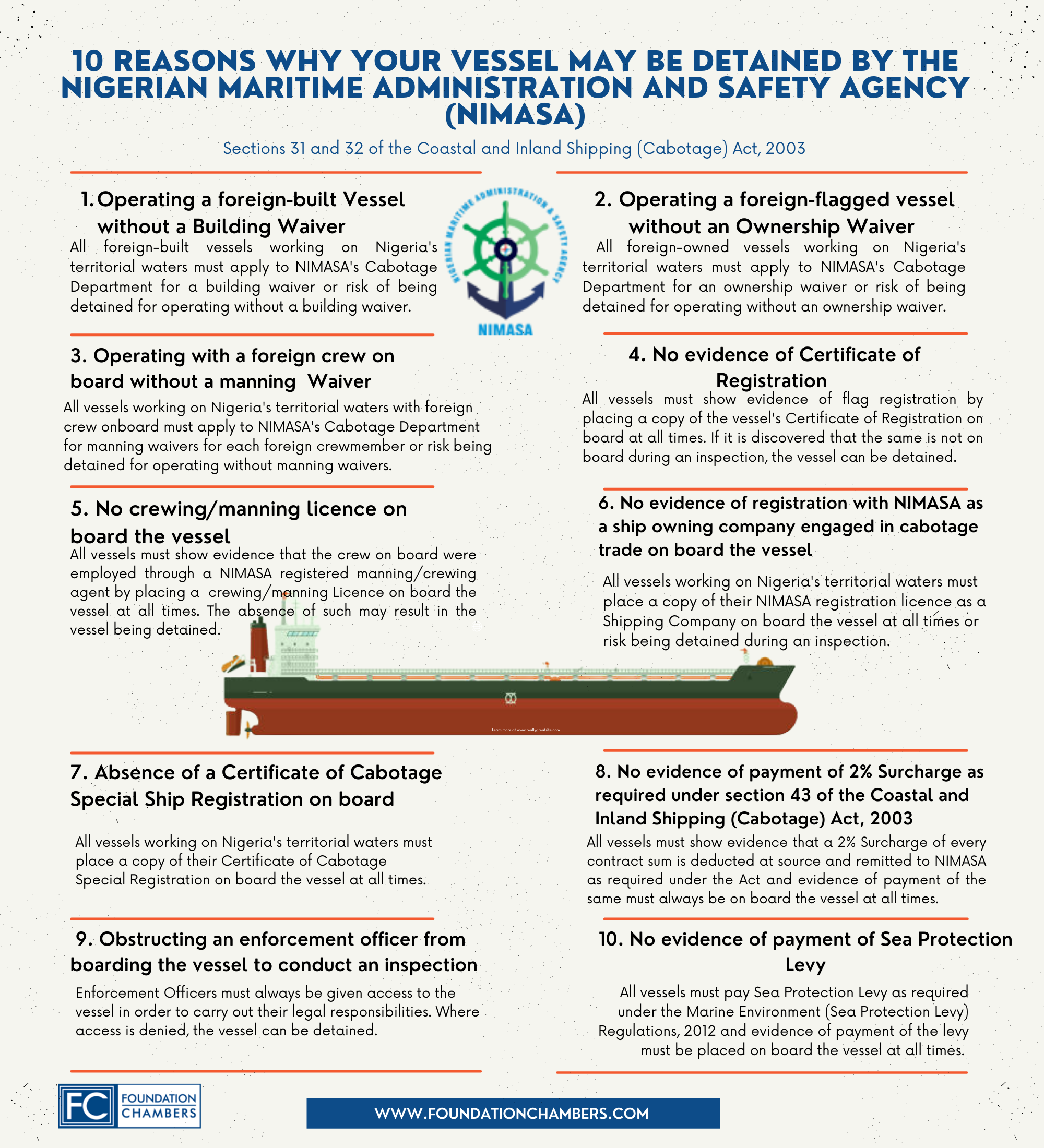 Infographic – Top 10 reasons why your vessel may be detained by NIMASA